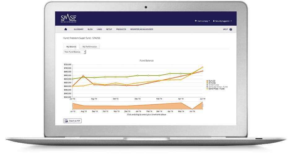 smsf-benchmarking-tool